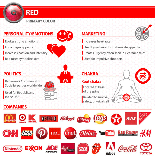 red-what-your-logos-color-may-say-about-your-company-infographic
