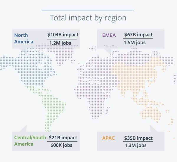 INFOGRAPHIC Facebook's Impact on the Global Economy