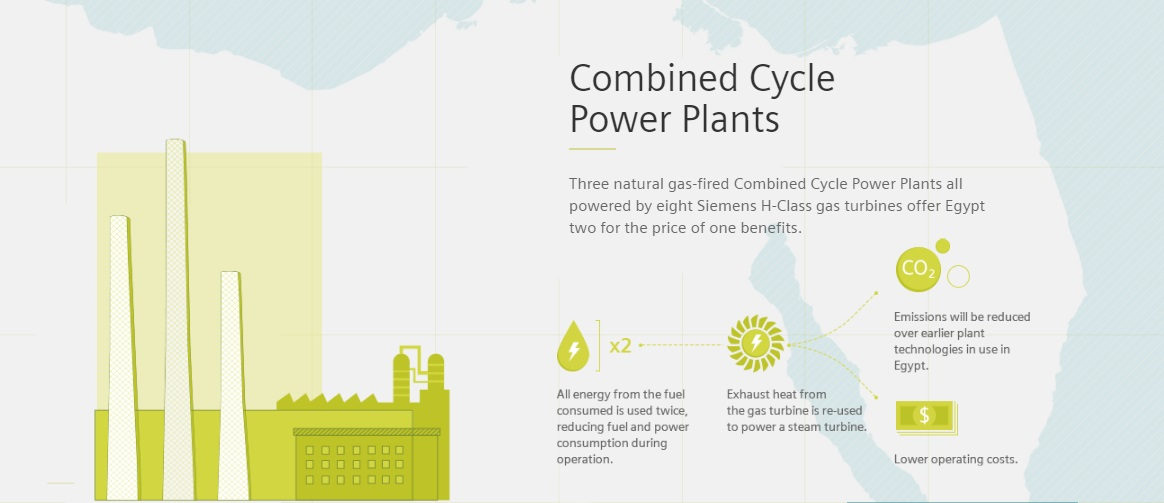 cycle and power planets- Egypt turning desert winds into sustainable and reliable energy by Siemens