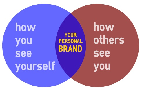 what-is-personal-brand