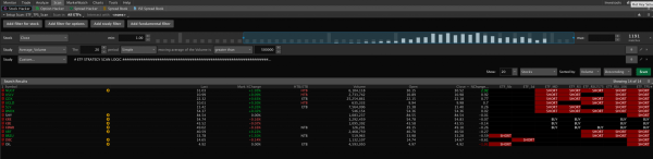 Connors TPS high probability ETF trading strategy Scan for ThinkOrSwim