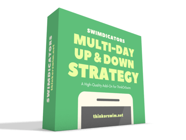 Multiple Day Up Down Trading Strategy for ThinkOrSwim - box