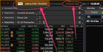 Thinkorswim paperMoney simulated demo trading.