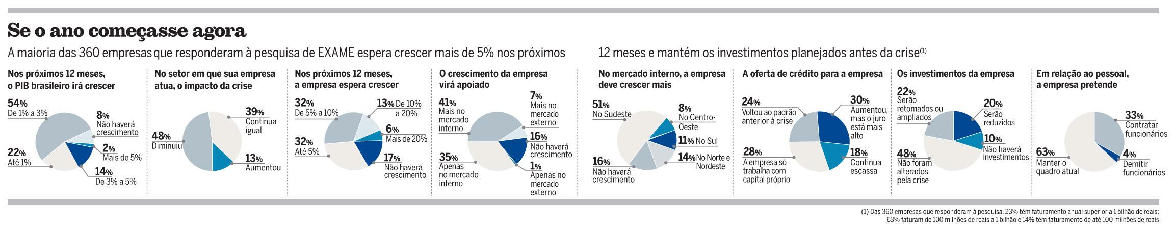 Tabela Crise2