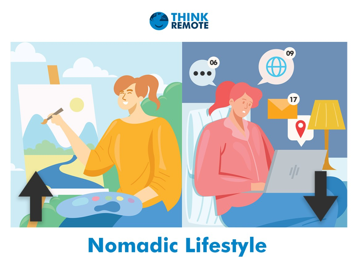 Highs and Lows of a Nomadic Lifestyle