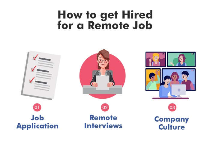 how to get perfect remote job