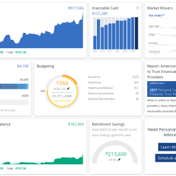 Have you seen the new Personal Capital dashboard?