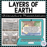 Layers of Earth Interactive Google Slides™ Presentation | Distance Learning