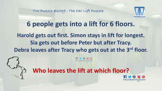 Puzzle 2039 thinkwitty.com - Car Lift Puzzle