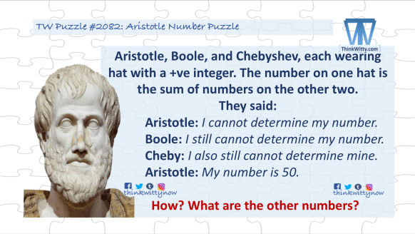 Puzzle 2082 thinkwitty.com - Aristotle Number Puzzle Riddle