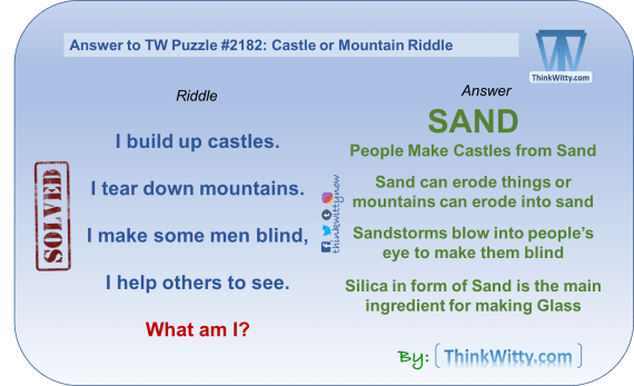 Answer to the Puzzle 2182 thinkwitty.com - Castle or Mountain Riddle - Presence of mind