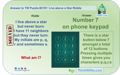 Answer to the Puzzle 2197 thinkwitty.com - Live above a Star Riddle - Presence of mind
