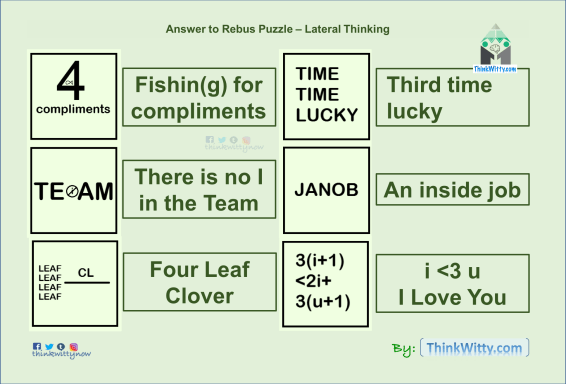 Answers to Rebus Puzzle - Lateral Thinking - thinkwitty.com
