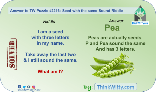 Answer to the Puzzle 2216 thinkwitty.com - Seed with the same sound Riddle - Presence of mind