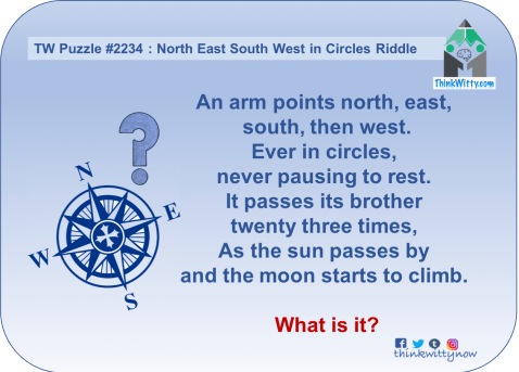 Puzzle 2234 thinkwitty.com - North East South West in Circles Riddle - Presence of mind