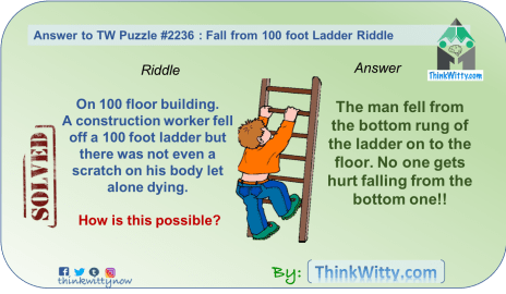 Answer to the Puzzle 2236 thinkwitty.com - Fall from 100 Foot Ladder Riddle - Presence of mind