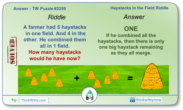Answer to the Puzzle 2259 thinkwitty.com - Haystacks in the Field Riddle
