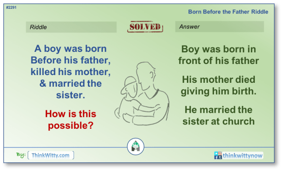 Answer to the Puzzle 2291 thinkwitty.com - Born Before the Father Riddle