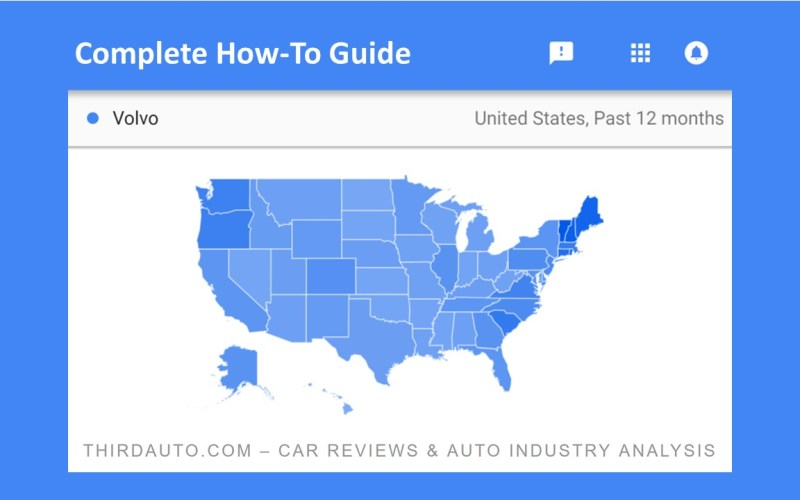 Guide to the [Free] Resource Every Auto Dealership Should Be Using