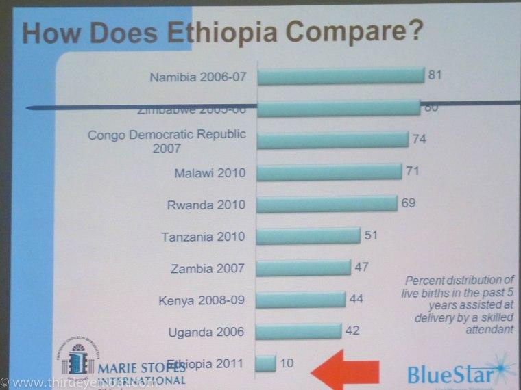 Marie Stopes International Ethiopia