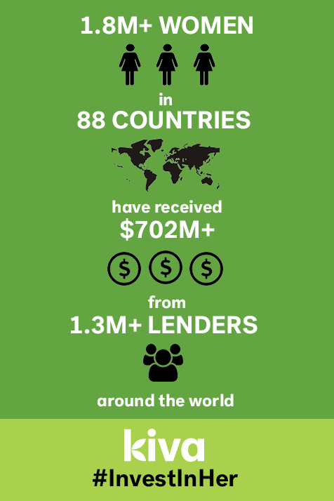 iwd-kiva-infographic