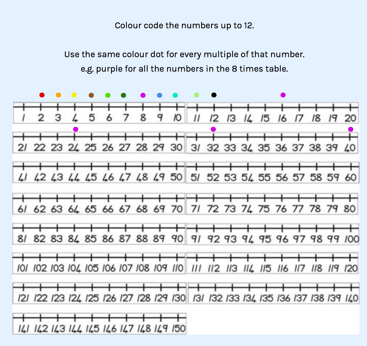 How To Help Your Child Learn Times Tables At Home A
