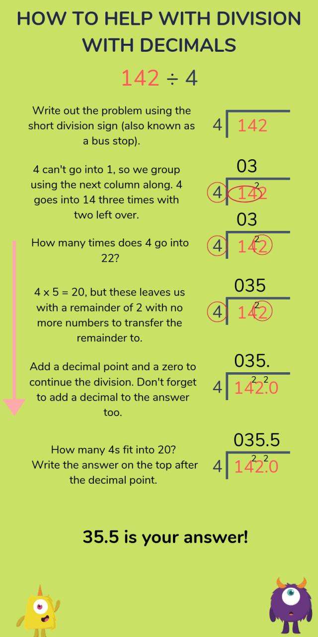 Division for Kids: Short Division (Bus Stop Method) & Long