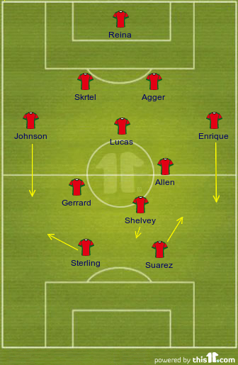 Liverpool's formation included a midfield diamond