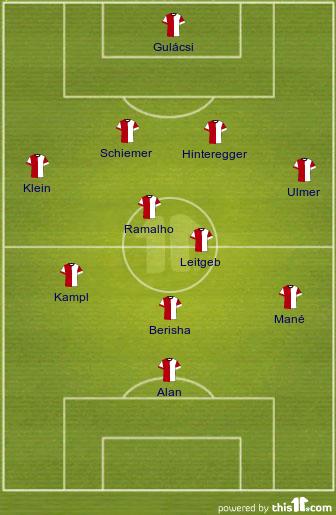 Salzburg in den letzten Saisonspielen [4-2-3-1]