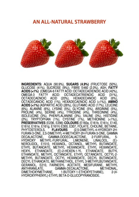 ingredients-of-an-all-natural-strawberry-english