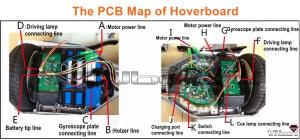 How to Replace Hoverboard Motherboard