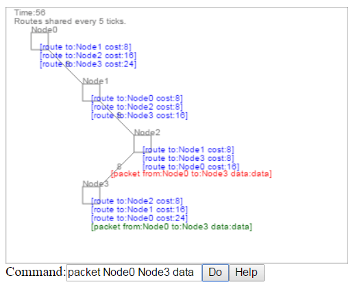 A Network Routing Simulation in JavaScript with the Bellman-Ford Algorithm