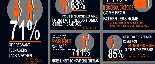 this dad does infographic basic information