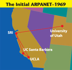 ARPANET-map-SRI
