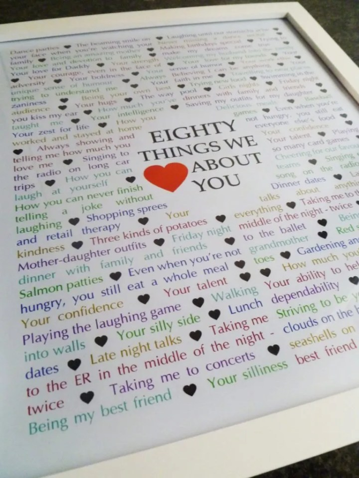 80 Things We Love About You -- The perfect homemade gift for a milestone birthday | thishappymommy.com