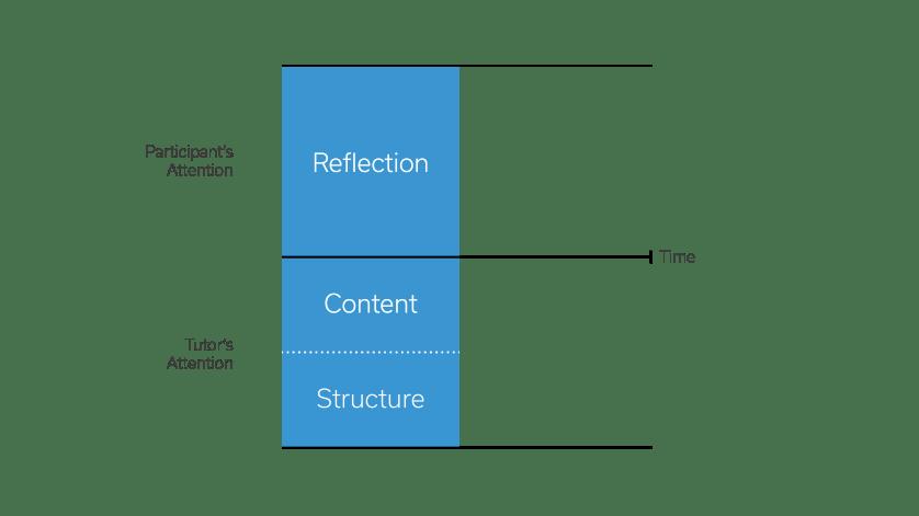 Learning_Model-05