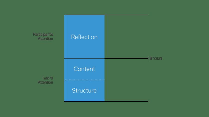 Learning_Model-11