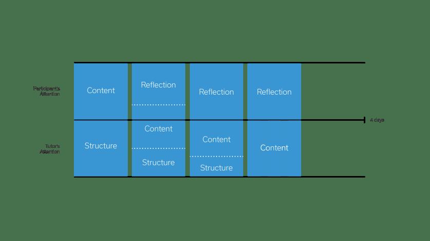 Learning_Model-12