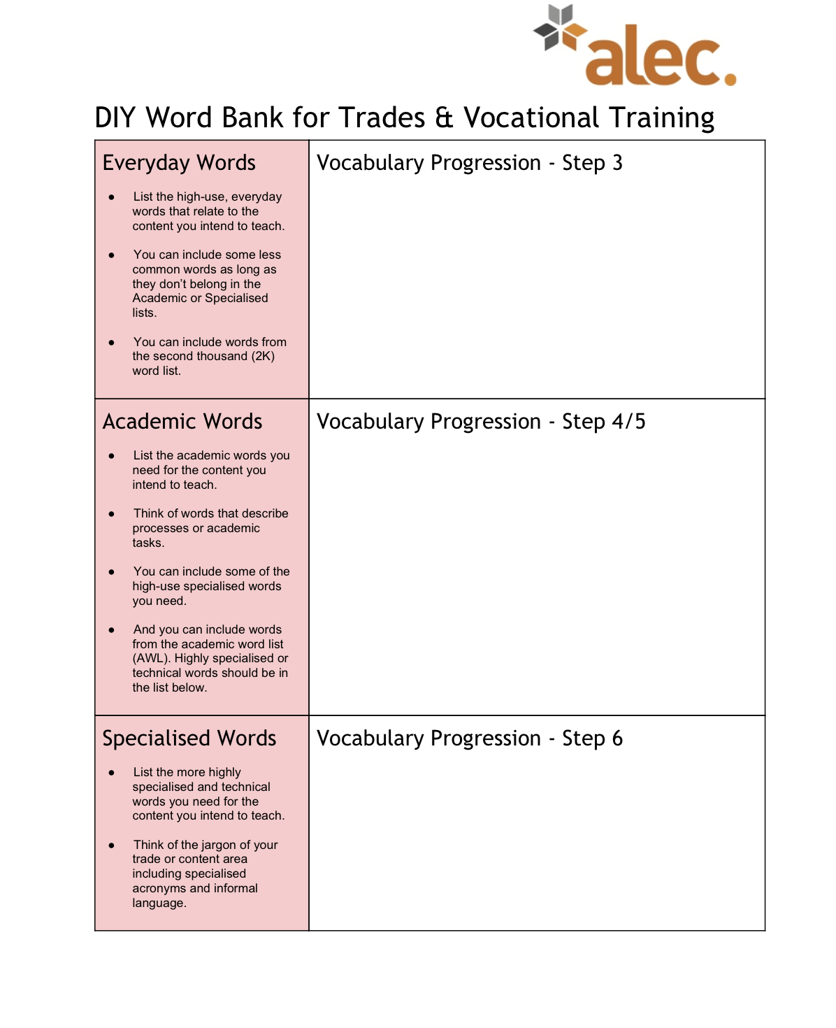 How To Get Started Embedding Vocabulary Into Your Training