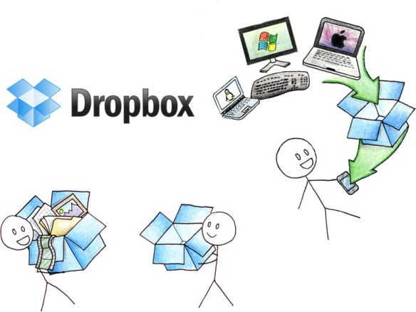 dropbox-box-leaking-sensitive-user-data