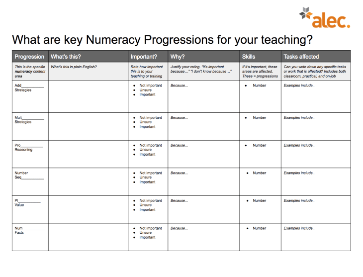 What are key N progressions?