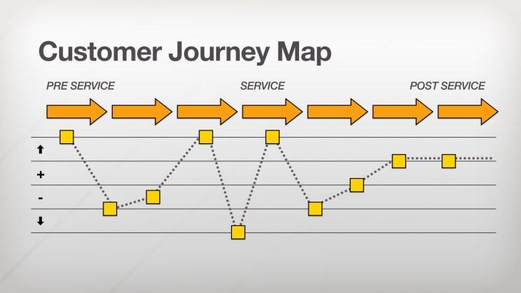 Customer Journey Map.002