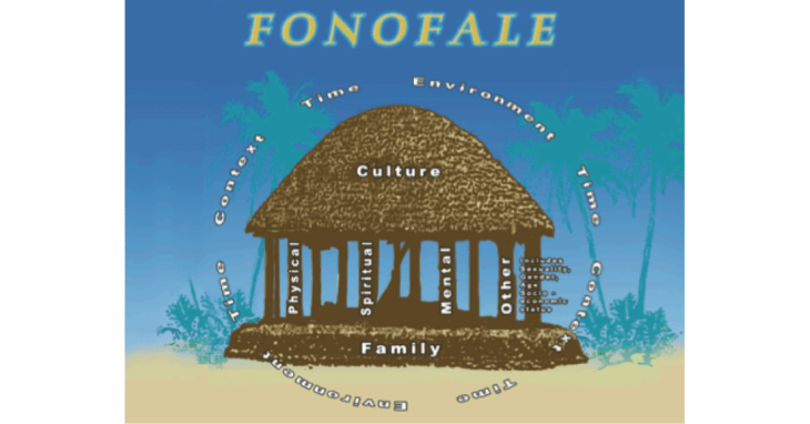 Fonofale Pasifika: 6 Essential Factors To Create the Best Chance of Success