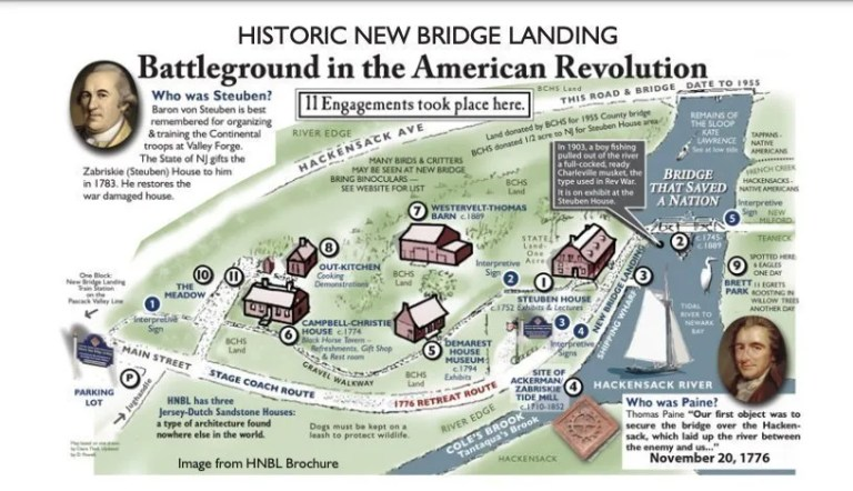 Map of Historic New Bridge Landing Battleground in the American Revolution | www.thisisriveredge.com