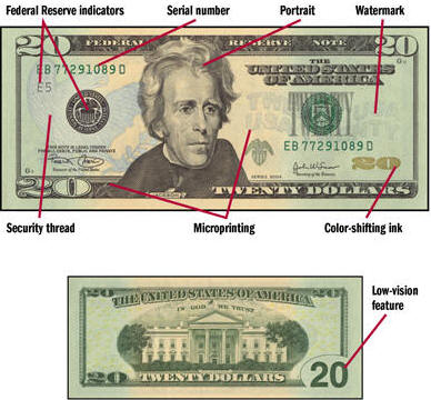 A modern 20-dollar Federal Reserve note illustrating the numerous details designed to thwart counterfeiting.