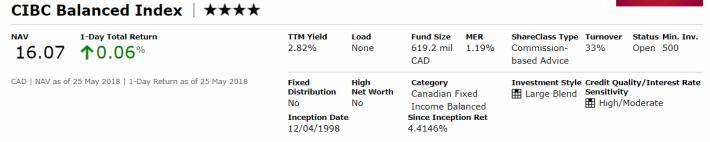 Cibc-balanced-fund