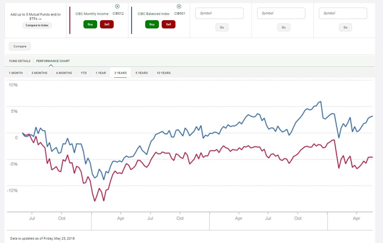 mutual-fund-comparison