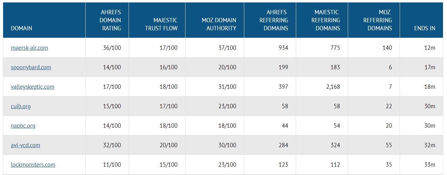 domcop-expired-domains