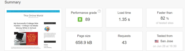 pingdom-page-speed