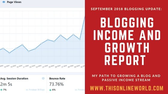 Making money with blogging